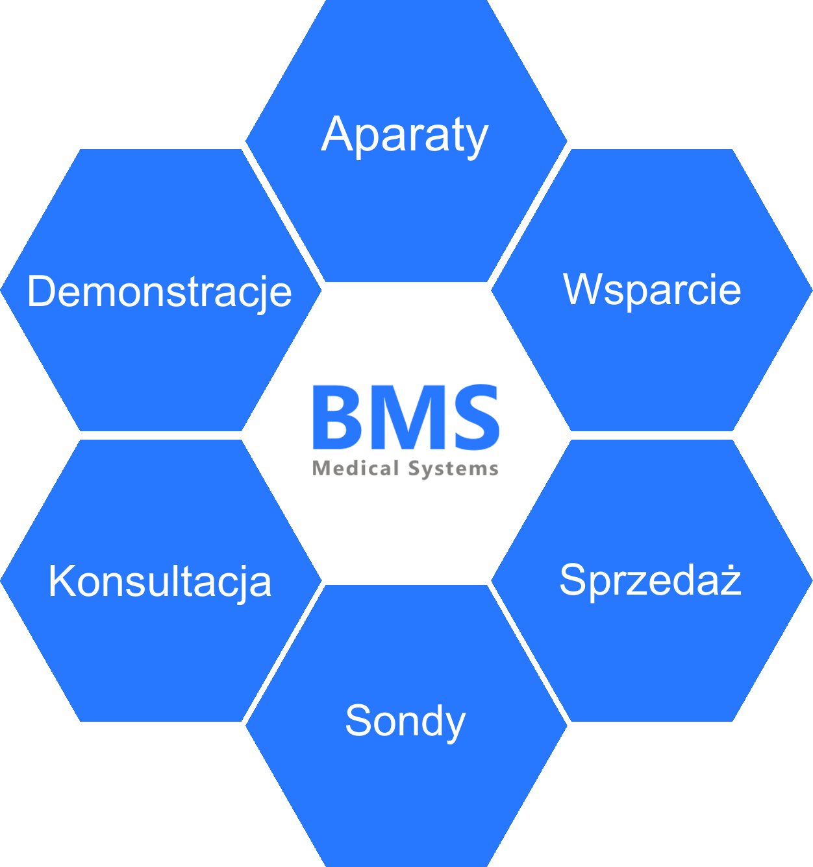 BMS Full Service